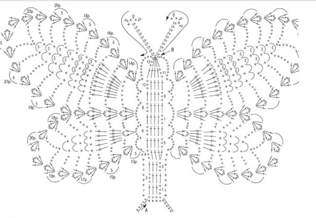 Único Mariposas Patrones De Ganchillo Ornamento - Manta de Tejer ...