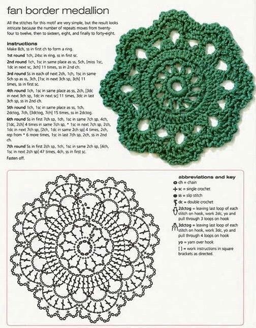 Hermosa Crochet Patrón De Adorno De Arranque Bandera - Coser Ideas ...