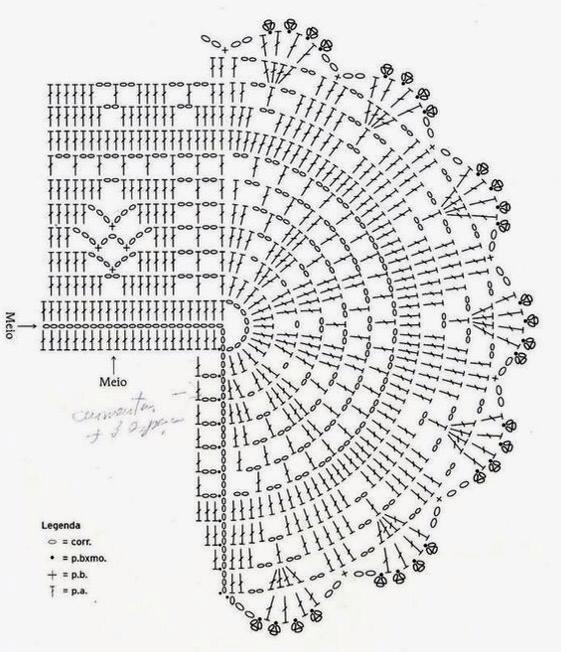 Alfombra de trapillo ovalada – Rincón de colores